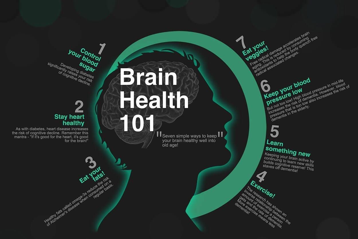 Brain health - keep learning!