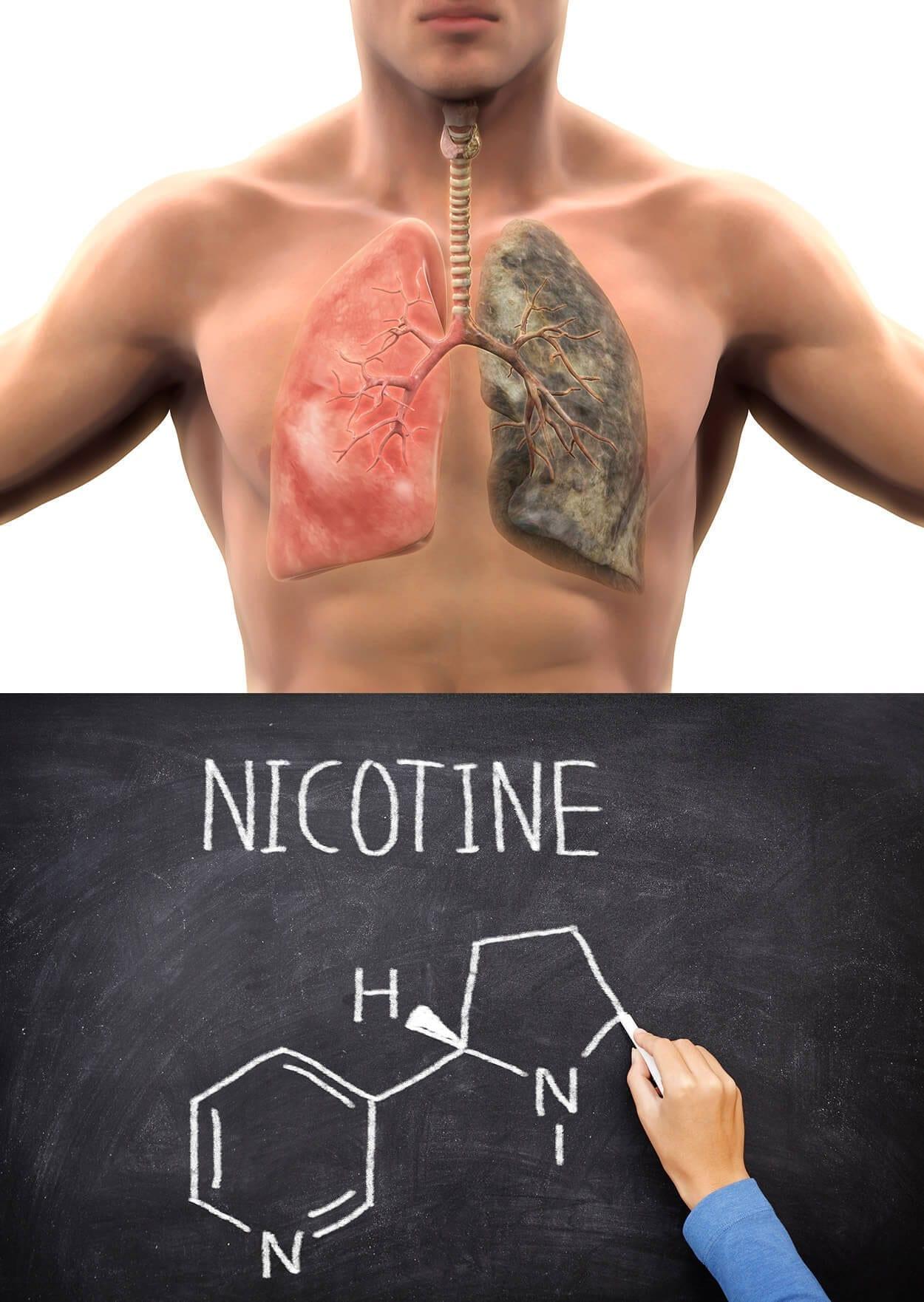 Hypnotise yourself into being a non-smoker