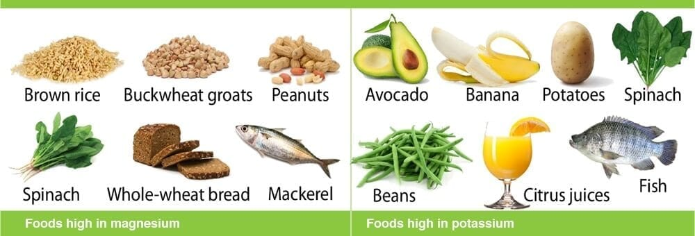 poster of foods high in magnesium and potassium
